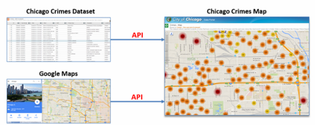 Figure 2- Chicago Crimes Map