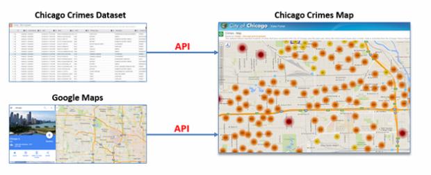 Figure 3 - Chicago Crimes Map.