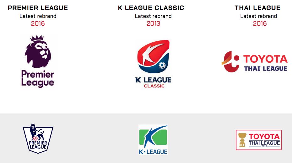 Trong đó, logio giải đấu được quan tâm nhiều nhất. Đặc biệt, logo do hai bạn trẻ thiết kế có sự tham khảo từ những logo của các giải đấu bóng đá hàng đầu khu vực, châu lục và thế giới.