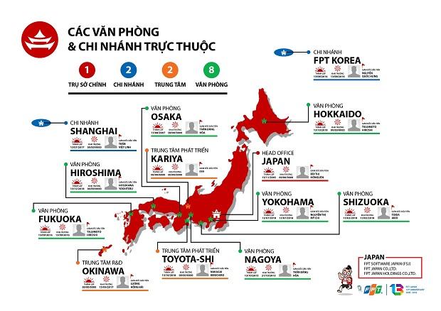 Ngày 13/11/2005, FPT chính thức mở công ty tại Nhật Bản. Sau 13 năm phát triển, FPT Japan đã khẳng định vị thế công ty CNTT nước ngoài có quy mô nhân sự lớn nhất tại Nhật Bản với 1.300 người làm việc tại 9 văn phòng, chi nhánh ở khắp Nhật Bản, trải rộng từ Bắc xuống Nam: Hokkaido, Tokyo, Yokohama, Shizuoka, Nagoya, Osaka, Hiroshima, Fukuoka và Okinawa.
