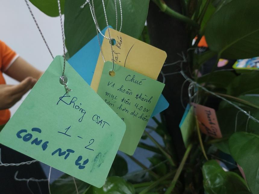 <p> Cuối buổi, mọi người cùng treo ước nguyện lên cây. Đây chính là mục tiêu hoạt động của mỗi đội TIN từ nay đến hết năm.</p>