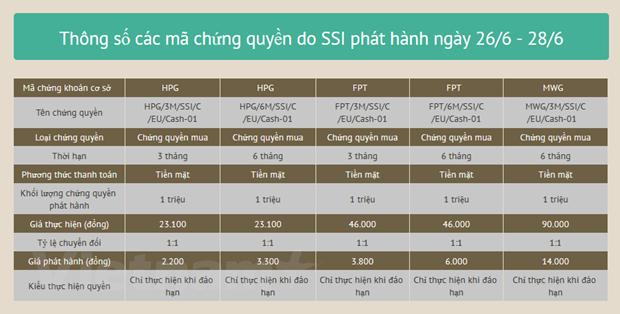 vnp-ssi1-2051-1561609508.png