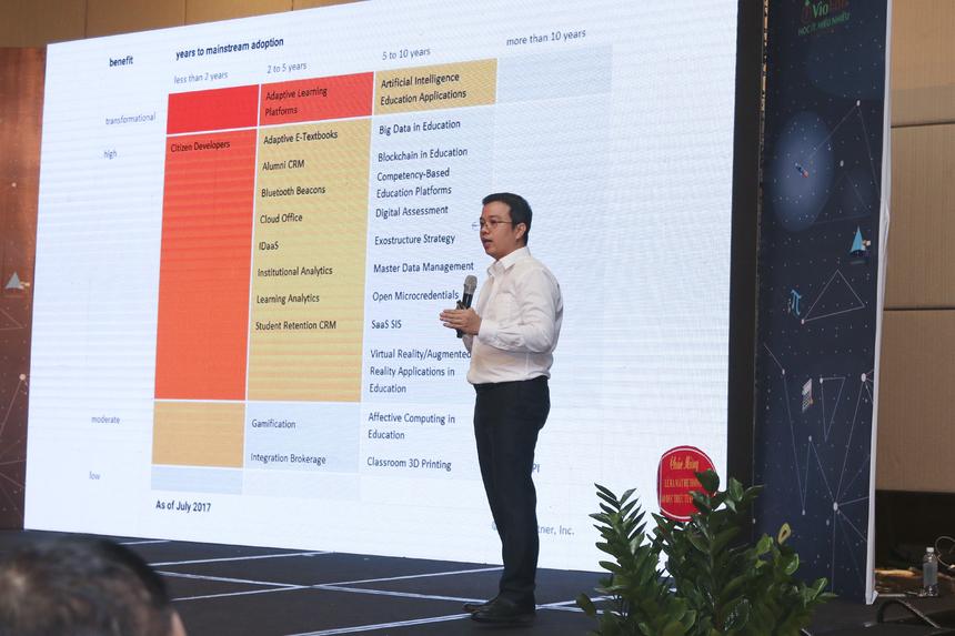 """Là người gắn bó và đặt nhiều tâm huyết cho VioEdu, Phó Giám đốc Công nghệ FPT Nguyễn Ngọc Minh cho biết FPT kỳ vọng mang hệ thống tiếp cận hàng triệu học sinh Việt Nam. """"Cách đây 2 năm 2 tháng, chúng tôi bắt đầu nghiên cứu và xây dựng sản phẩm. Giáo dục cần sự cẩn trọng. Bởi vậy chúng tôi đã thảo luận, nghiên cứu, thử nghiệm với một số trường để chứng minh được hiệu quả của sản phẩm, thấy được sự tiến bộ thực sự của từng bạn, hỗ trợ được cho từng giáo viên. Kết quả, hệ thống phát hiện hơn 95% điểm mạnh yếu của học sinh"""", anh Minh chia sẻ và cho hay,mục đích hàng đầu của VioEdu là giúp học sinh có được niềm yêu thích khi học toán, để các em biết cách ứng dụng kiến thức vào cuộc sống, biết rằng học để làm gì."""