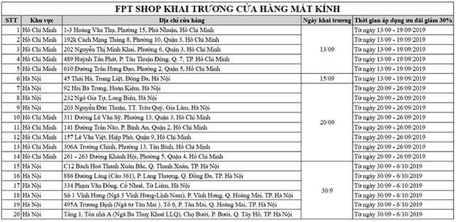 kinh-fpt-6478-1568299860.png
