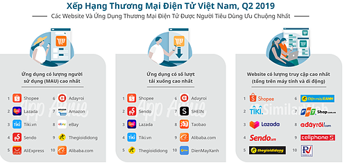 moe-q2-2019-vn-draft-2-01-1569-9709-8129