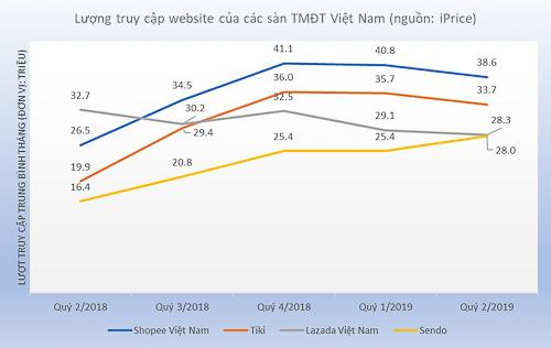 thuong-mai-dien-tu-viet-nam-qu-8551-6943