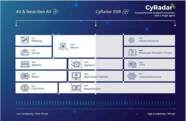cyradar-1-5705-1569595182.jpg