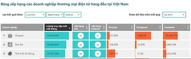 ban-do-thuong-mai-dien-tu-viet-4459-9835