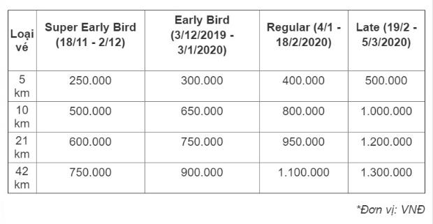 VnE-Marathon-Hue-2020-4048-1574070409.jp