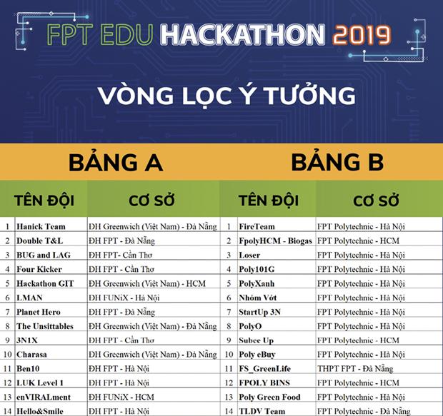 hackathon-4023-1577158095.jpg