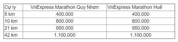 giai-chay-Quy-Nhon-va-Hue-uu-d-5945-6941