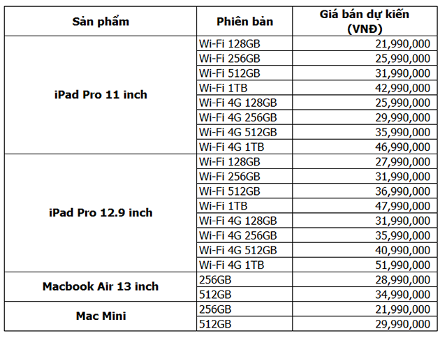 Apple-New-1-9165-1584971429.png