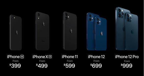 iphone-pro-gia-160261485028216-3593-9471