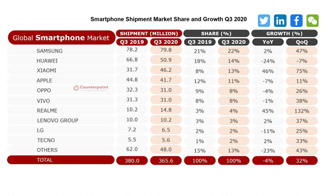38-Global-Smartphone-Market-1-8172-3071-