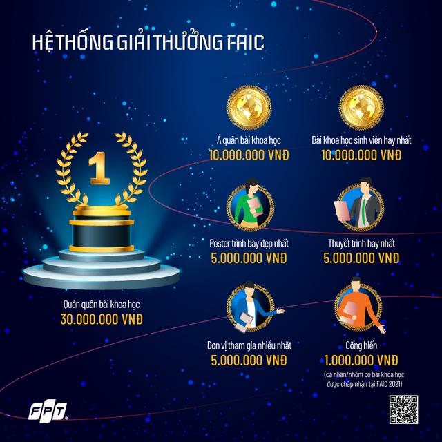 rsz-he-thong-giai-thuong-faic-2760-16183