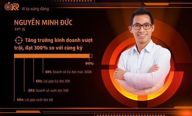top-3-Nguyen-Minh-Duc-1128-1620786418.jp