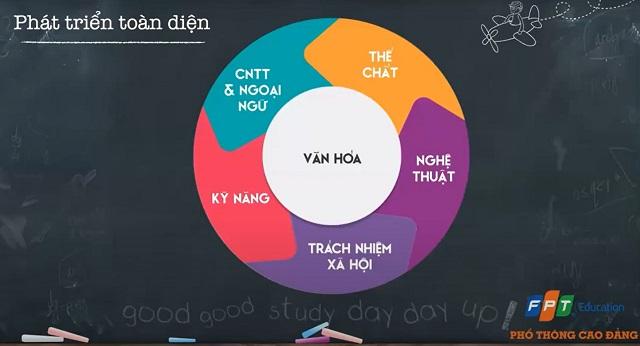 Thay-Bui-Quang-Hung-Giam-doc-P-9971-8922