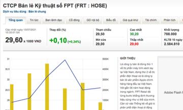 Cổ phiếu FPT Retail ngược dòng, tăng 8%/tuần