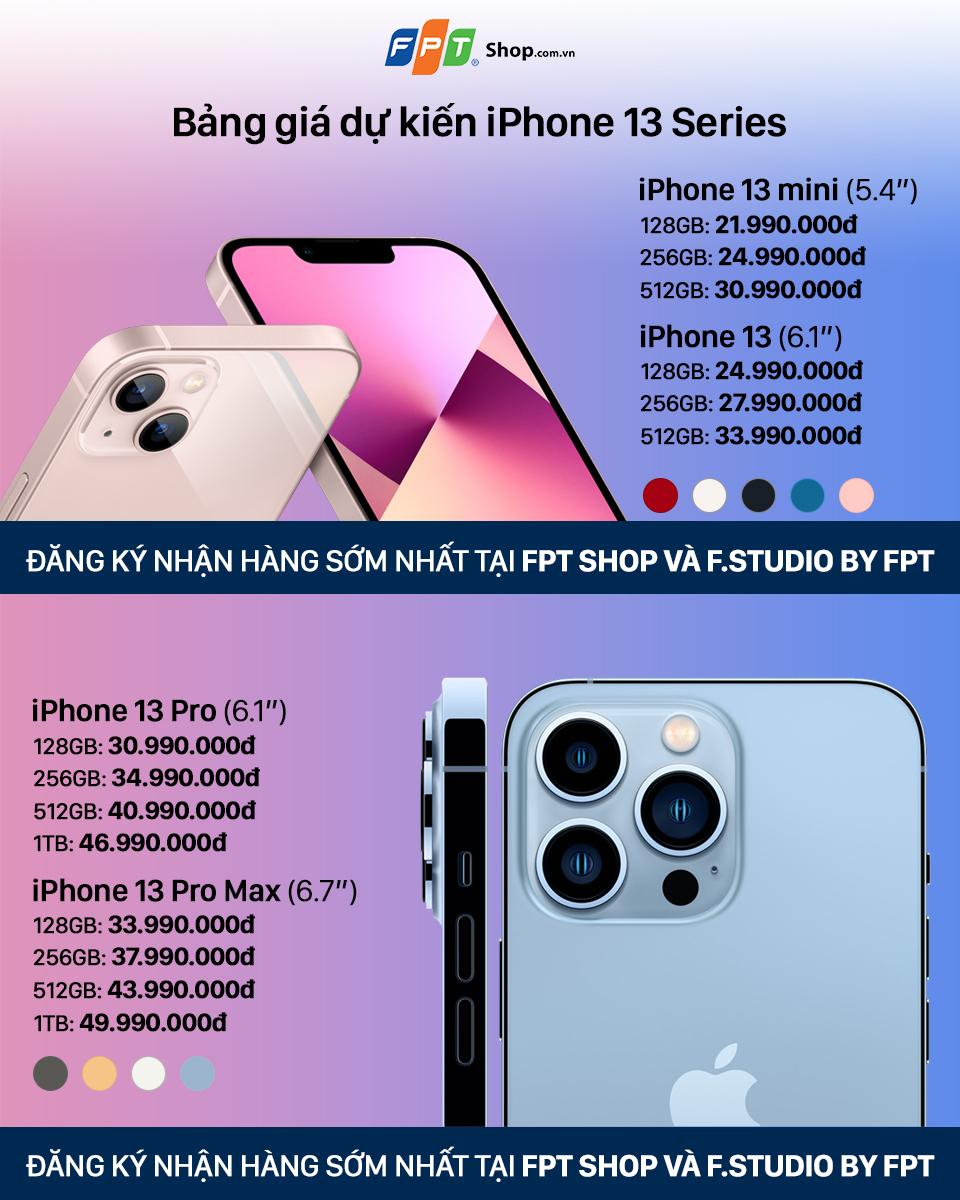 iPhone-13-BangGiaDuKien-15-9-4972-163167