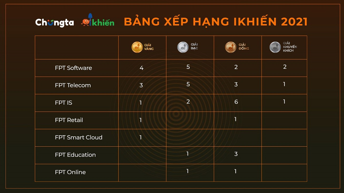 bang-xep-hang-jfif-7557-1632125072.jpg